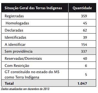 2015_05_indigenas-quadro-situacao-terras_cimi.jpg