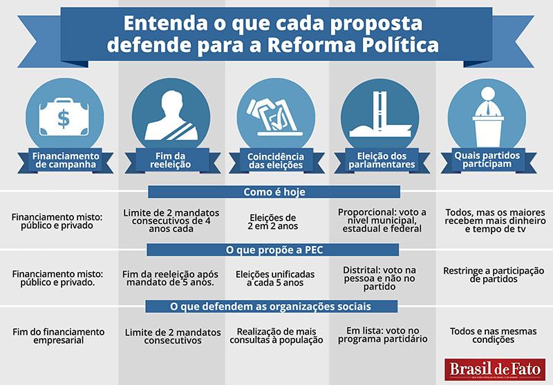 info_reforma_politica.jpg
