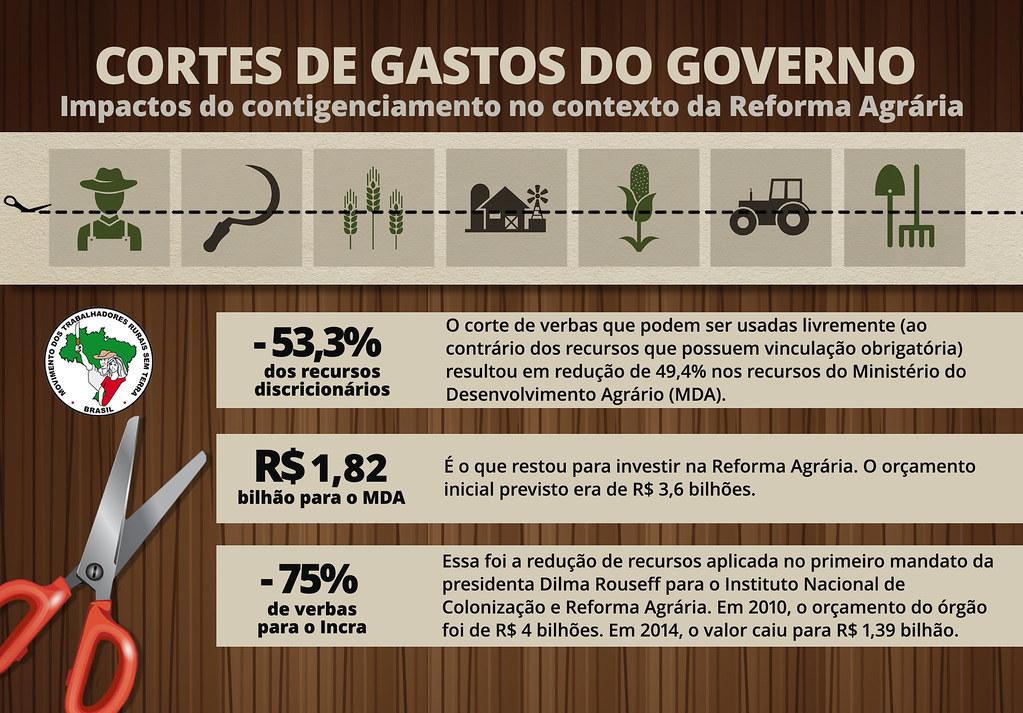 Info_Cortes.jpg