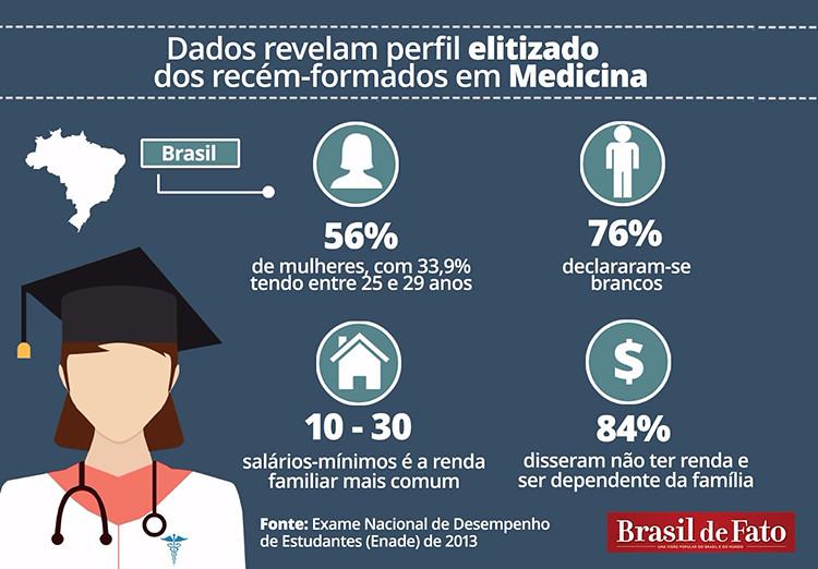 dados_médicos.jpg