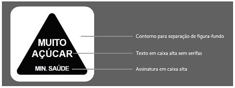 Nova proposta de modelo de rotulagem nutricional será apresentada em Porto Alegre