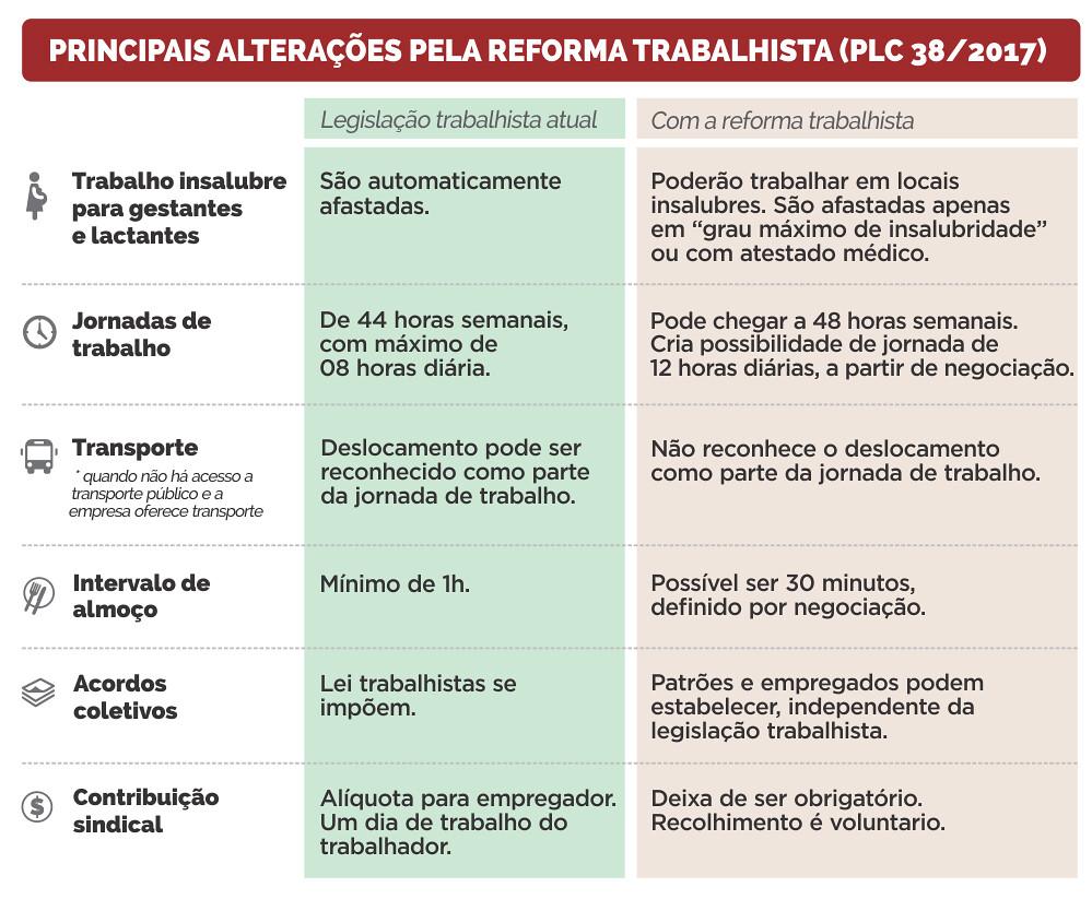 Info reforma trabalhista 2.png