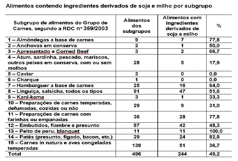 tabela 2 agrotx.jpg
