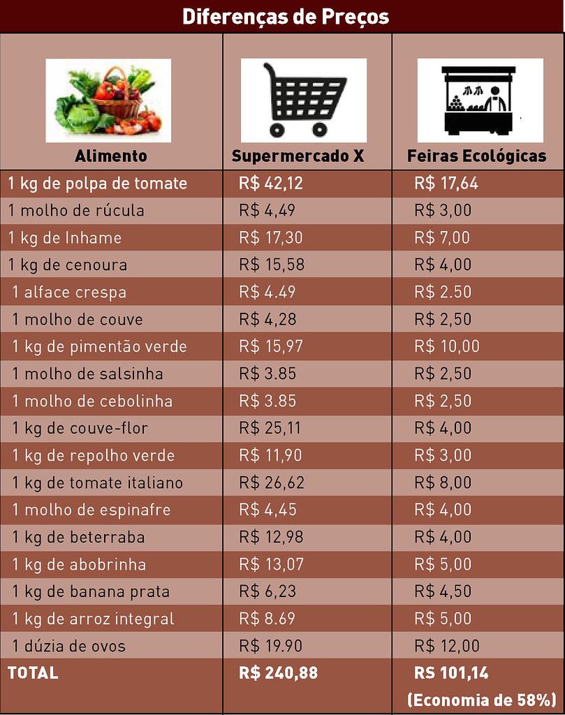 TABELA DIFERENÇA DE PREÇOS.jpg