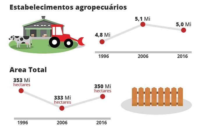 Infográfico_ Brasil de Fato.png