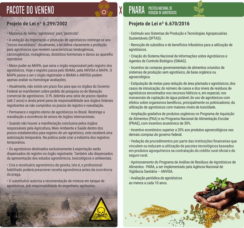 tabela-veneno-pnara.png